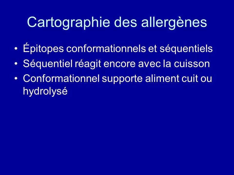 Cartographie des allergènes Épitopes conformationnels et séquentiels Séquentiel réagit encore avec la cuisson Conformationnel supporte aliment cuit ou