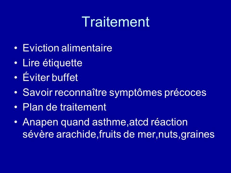 Traitement Eviction alimentaire Lire étiquette Éviter buffet Savoir reconnaître symptômes précoces Plan de traitement Anapen quand asthme,atcd réactio