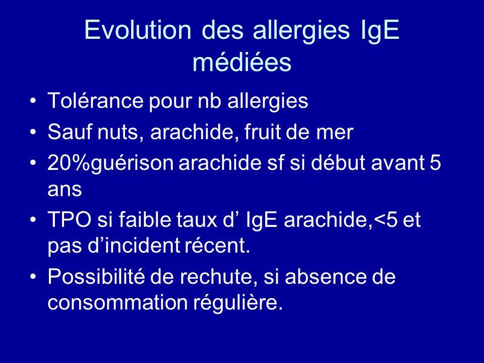 Evolution des allergies IgE médiées Tolérance pour nb allergies Sauf nuts, arachide, fruit de mer 20%guérison arachide sf si début avant 5 ans TPO si
