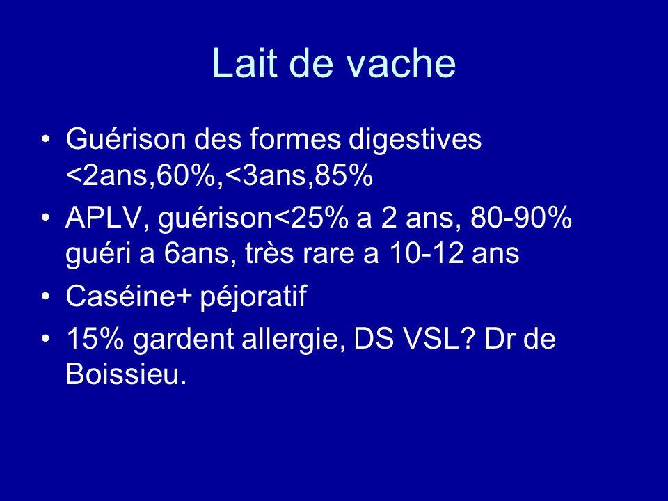 Lait de vache Guérison des formes digestives <2ans,60%,<3ans,85% APLV, guérison<25% a 2 ans, 80-90% guéri a 6ans, très rare a 10-12 ans Caséine+ péjor