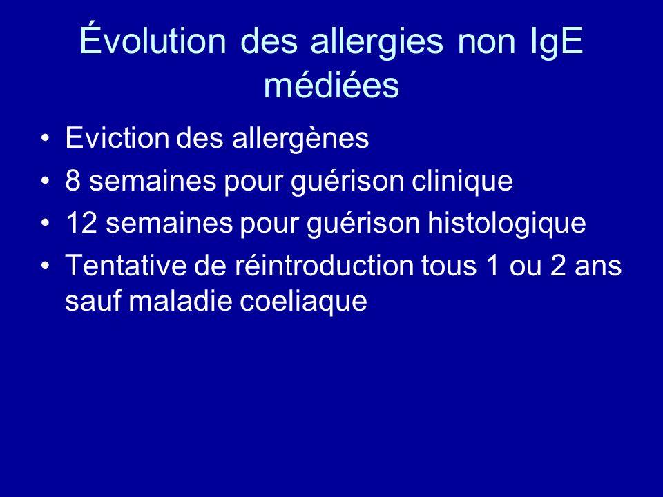 Évolution des allergies non IgE médiées Eviction des allergènes 8 semaines pour guérison clinique 12 semaines pour guérison histologique Tentative de