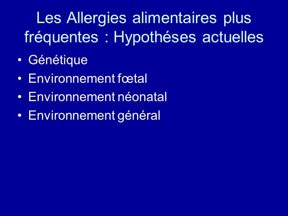 Les Allergies alimentaires plus fréquentes : Hypothéses actuelles Génétique Environnement fœtal Environnement néonatal Environnement général