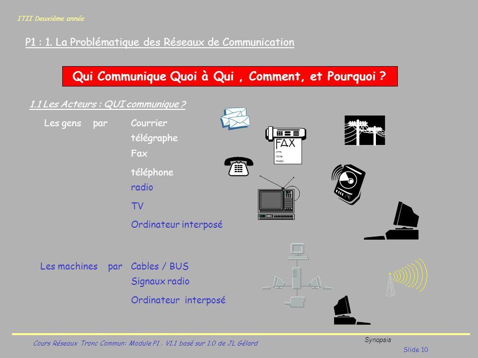 ITII Deuxième année Cours Réseaux Tronc Commun: Module P1. V1.1 basé sur 1.0 de JL Gélard Synopsis Slide 10 P1 : 1. La Problématique des Réseaux de Co