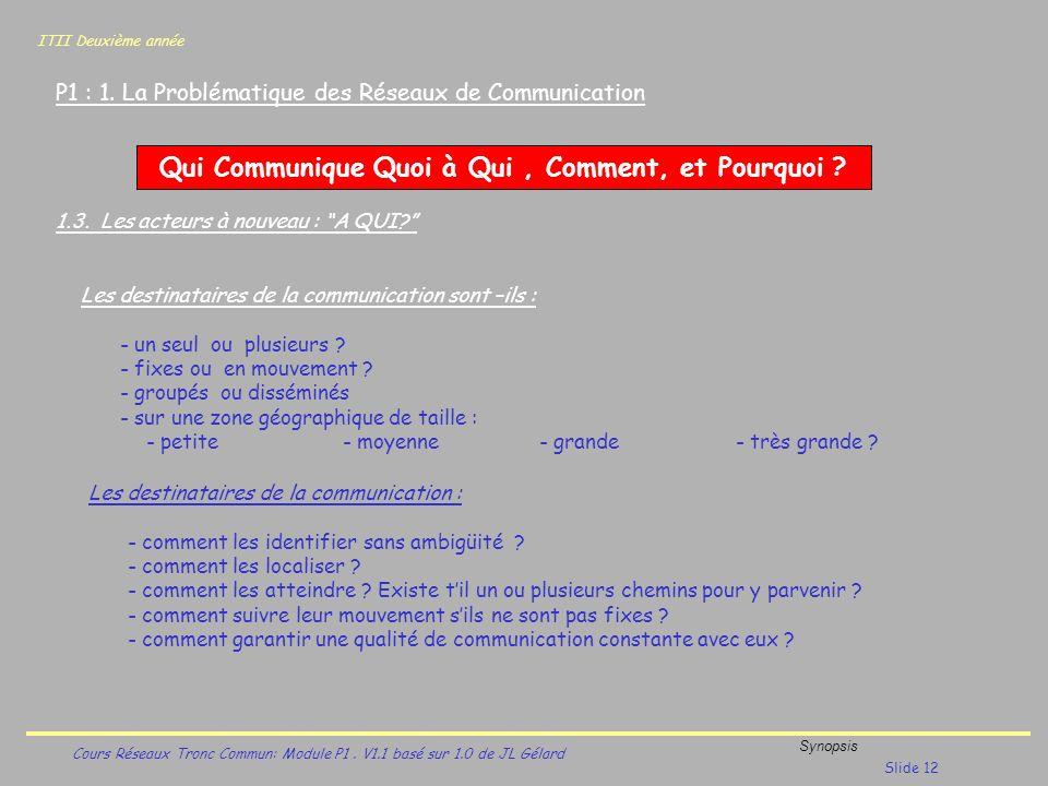 ITII Deuxième année Cours Réseaux Tronc Commun: Module P1. V1.1 basé sur 1.0 de JL Gélard Synopsis Slide 12 P1 : 1. La Problématique des Réseaux de Co