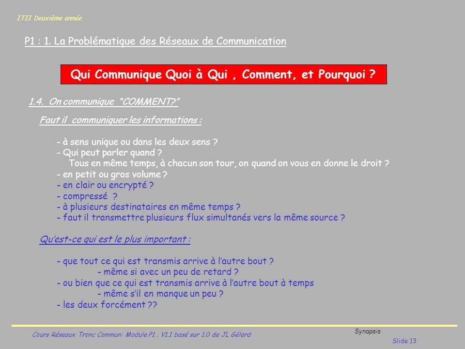ITII Deuxième année Cours Réseaux Tronc Commun: Module P1. V1.1 basé sur 1.0 de JL Gélard Synopsis Slide 13 P1 : 1. La Problématique des Réseaux de Co