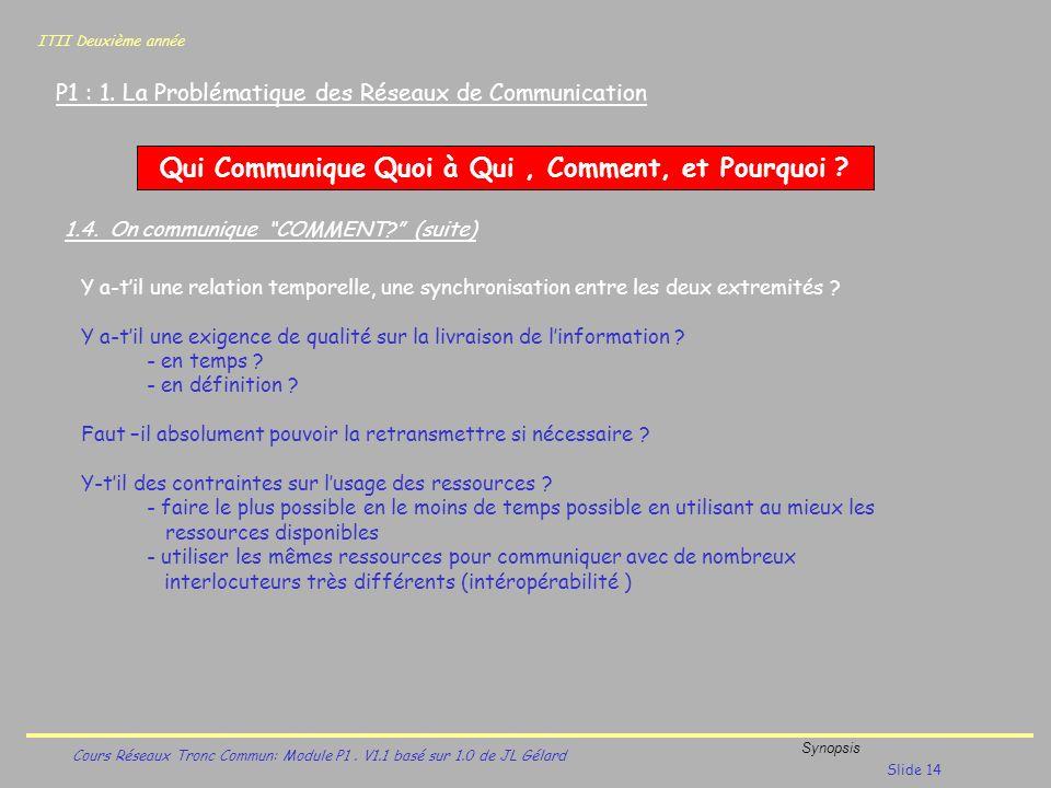 ITII Deuxième année Cours Réseaux Tronc Commun: Module P1. V1.1 basé sur 1.0 de JL Gélard Synopsis Slide 14 P1 : 1. La Problématique des Réseaux de Co