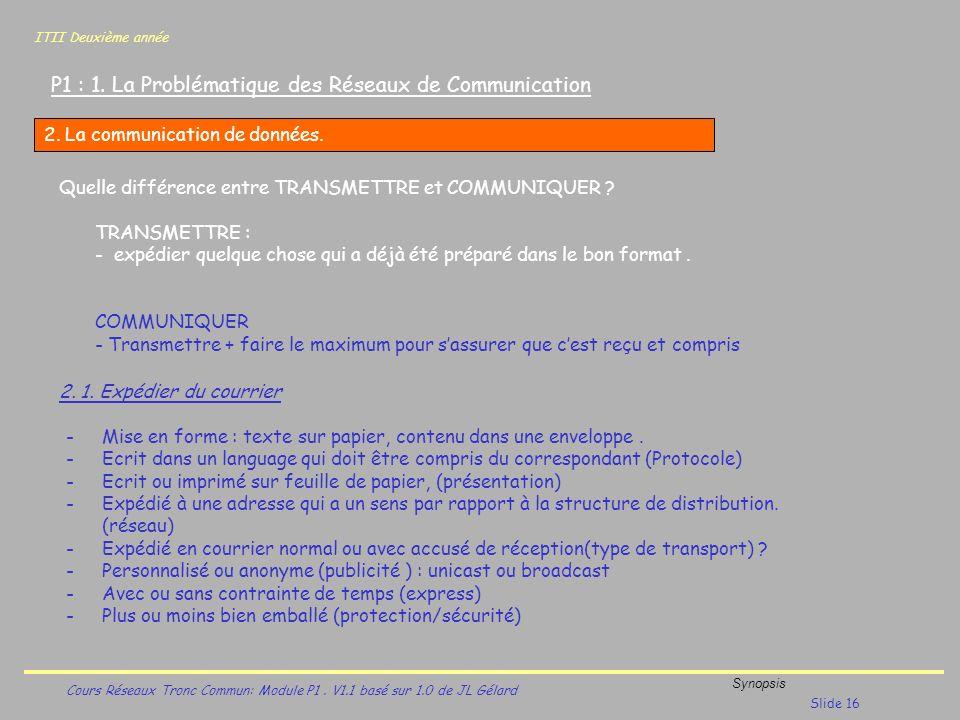 ITII Deuxième année Cours Réseaux Tronc Commun: Module P1. V1.1 basé sur 1.0 de JL Gélard Synopsis Slide 16 P1 : 1. La Problématique des Réseaux de Co