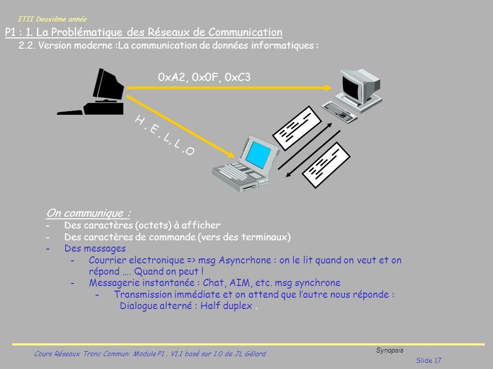 ITII Deuxième année Cours Réseaux Tronc Commun: Module P1. V1.1 basé sur 1.0 de JL Gélard Synopsis Slide 17 P1 : 1. La Problématique des Réseaux de Co