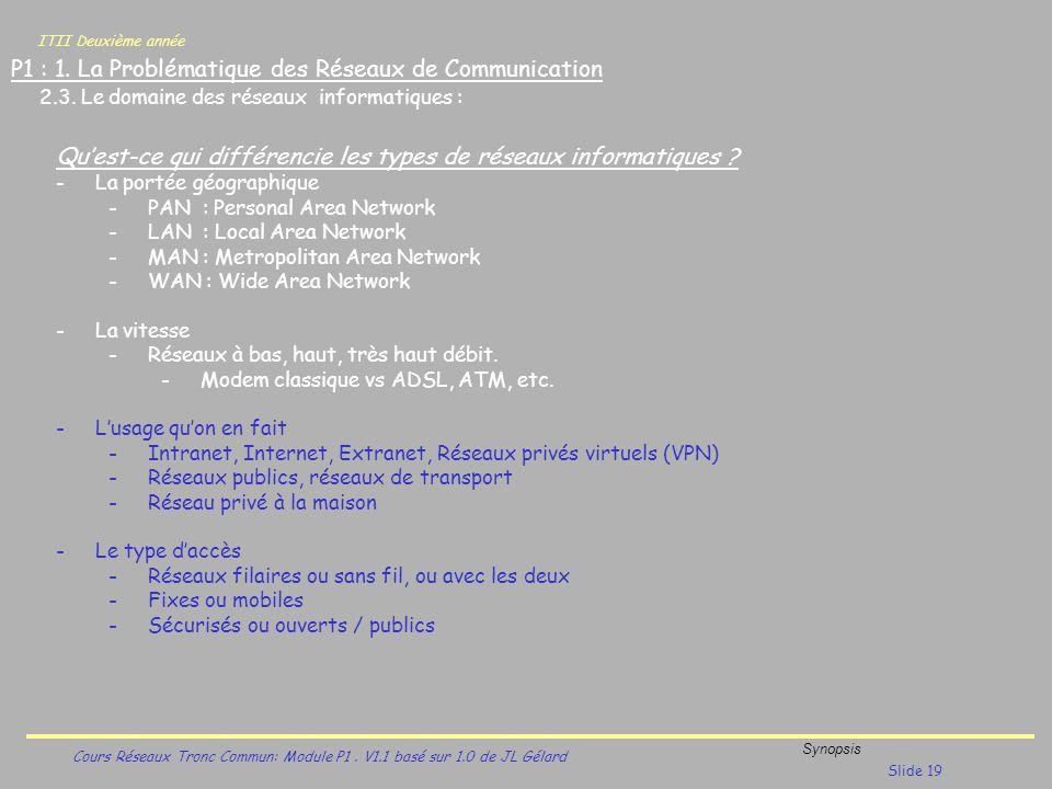 ITII Deuxième année Cours Réseaux Tronc Commun: Module P1. V1.1 basé sur 1.0 de JL Gélard Synopsis Slide 19 P1 : 1. La Problématique des Réseaux de Co