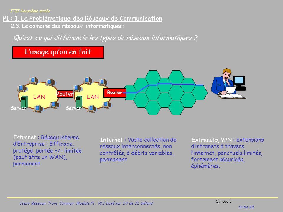 ITII Deuxième année Cours Réseaux Tronc Commun: Module P1. V1.1 basé sur 1.0 de JL Gélard Synopsis Slide 28 P1 : 1. La Problématique des Réseaux de Co