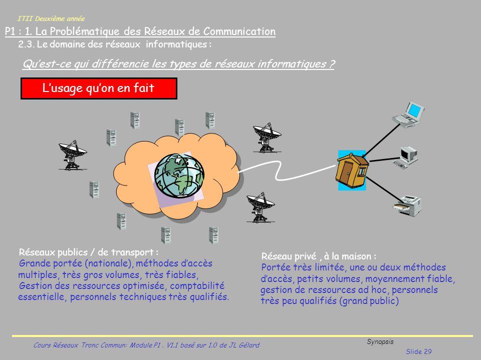 ITII Deuxième année Cours Réseaux Tronc Commun: Module P1. V1.1 basé sur 1.0 de JL Gélard Synopsis Slide 29 P1 : 1. La Problématique des Réseaux de Co