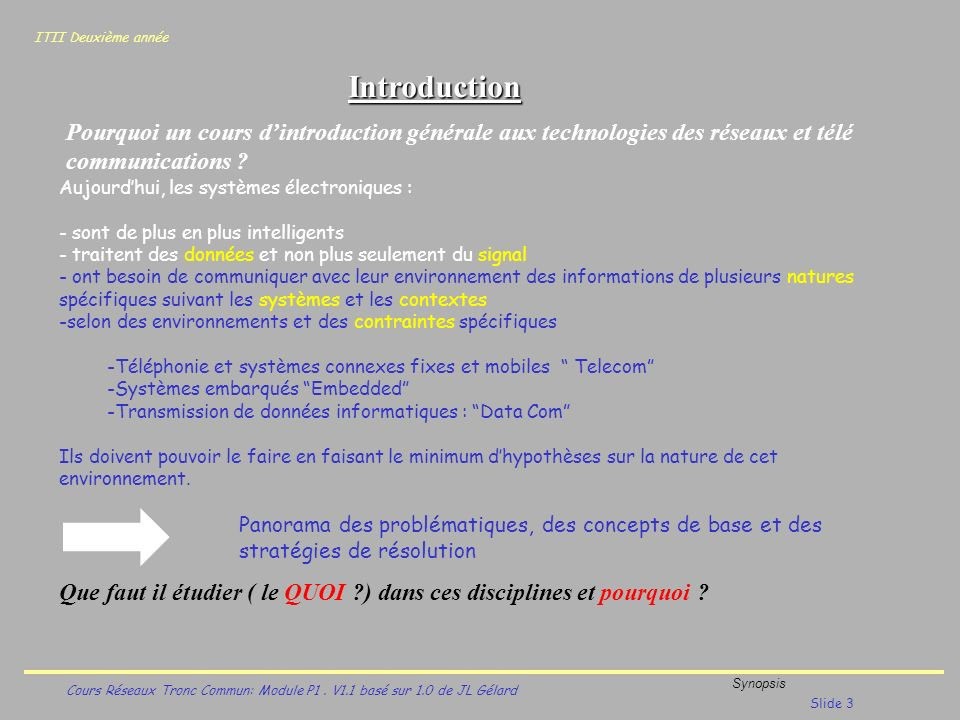 ITII Deuxième année Cours Réseaux Tronc Commun: Module P1. V1.1 basé sur 1.0 de JL Gélard Synopsis Slide 3 Aujourdhui, les systèmes électroniques : -