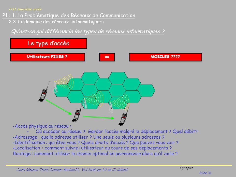 ITII Deuxième année Cours Réseaux Tronc Commun: Module P1. V1.1 basé sur 1.0 de JL Gélard Synopsis Slide 31 P1 : 1. La Problématique des Réseaux de Co
