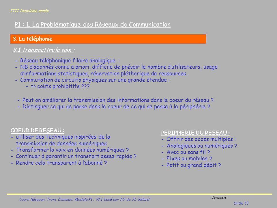 ITII Deuxième année Cours Réseaux Tronc Commun: Module P1. V1.1 basé sur 1.0 de JL Gélard Synopsis Slide 33 P1 : 1. La Problématique des Réseaux de Co