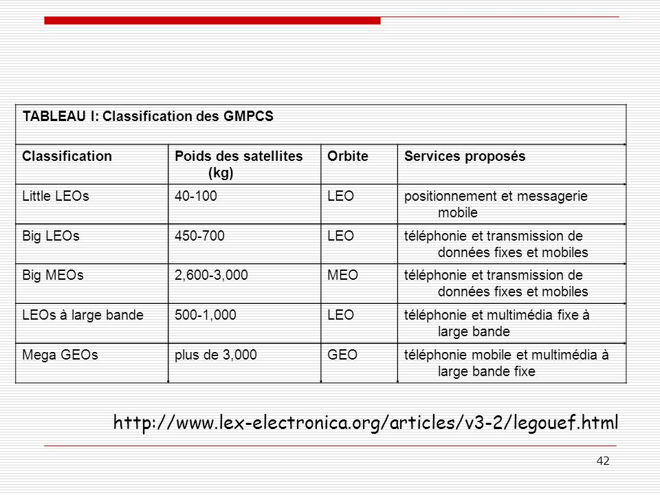 42 TABLEAU I: Classification des GMPCS ClassificationPoids des satellites (kg) OrbiteServices proposés Little LEOs40-100LEOpositionnement et messageri