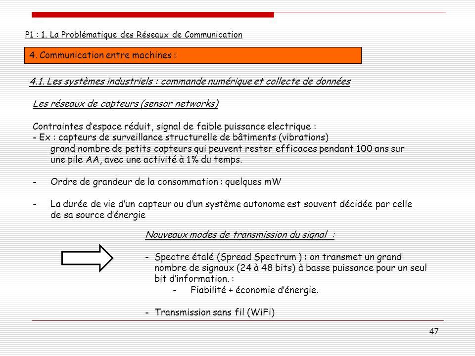 47 P1 : 1. La Problématique des Réseaux de Communication 4. Communication entre machines : Contraintes despace réduit, signal de faible puissance elec