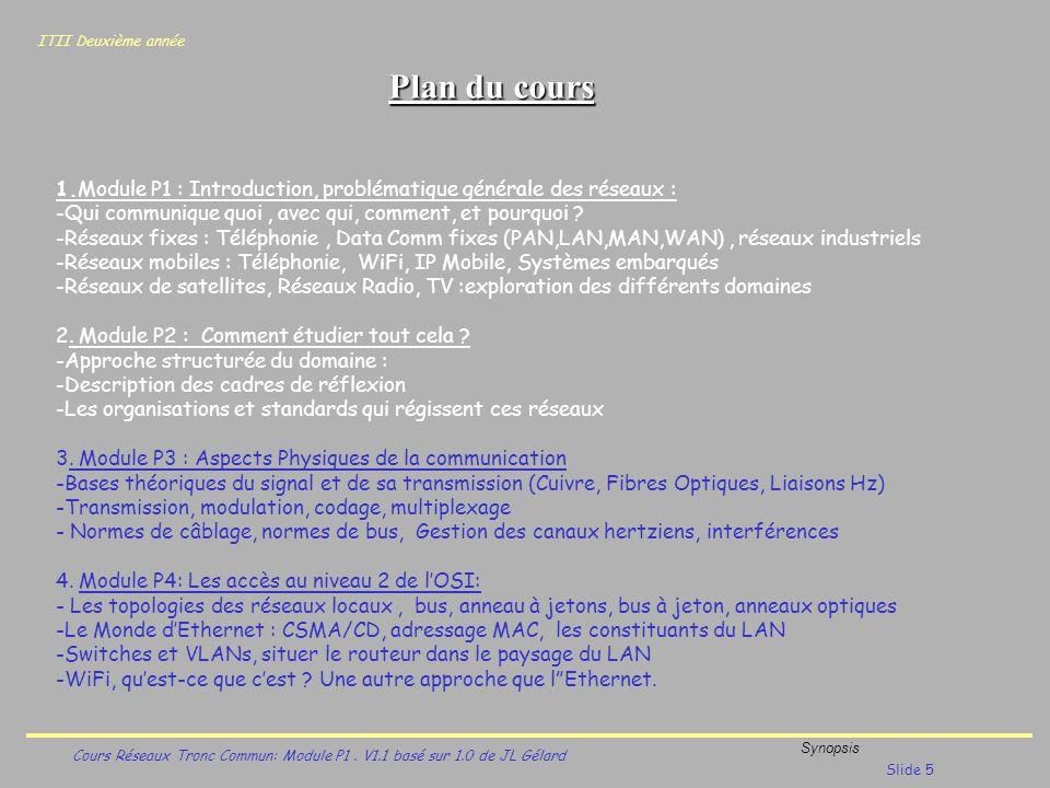 ITII Deuxième année Cours Réseaux Tronc Commun: Module P1. V1.1 basé sur 1.0 de JL Gélard Synopsis Slide 5 Plan du cours 1.Module P1 : Introduction, p