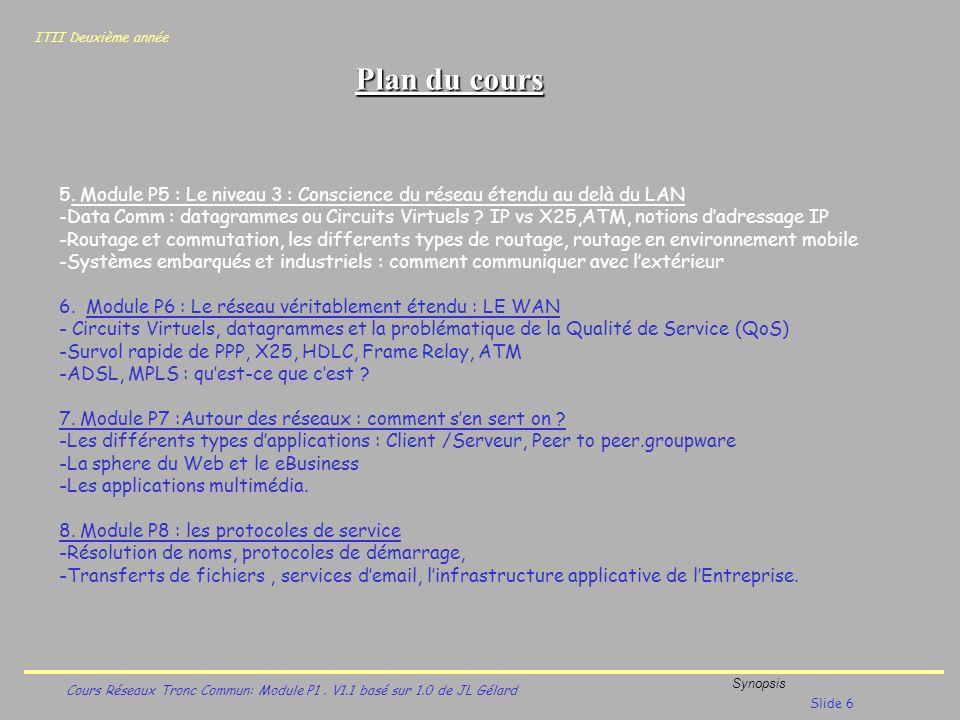 ITII Deuxième année Cours Réseaux Tronc Commun: Module P1. V1.1 basé sur 1.0 de JL Gélard Synopsis Slide 6 Plan du cours 5. Module P5 : Le niveau 3 :