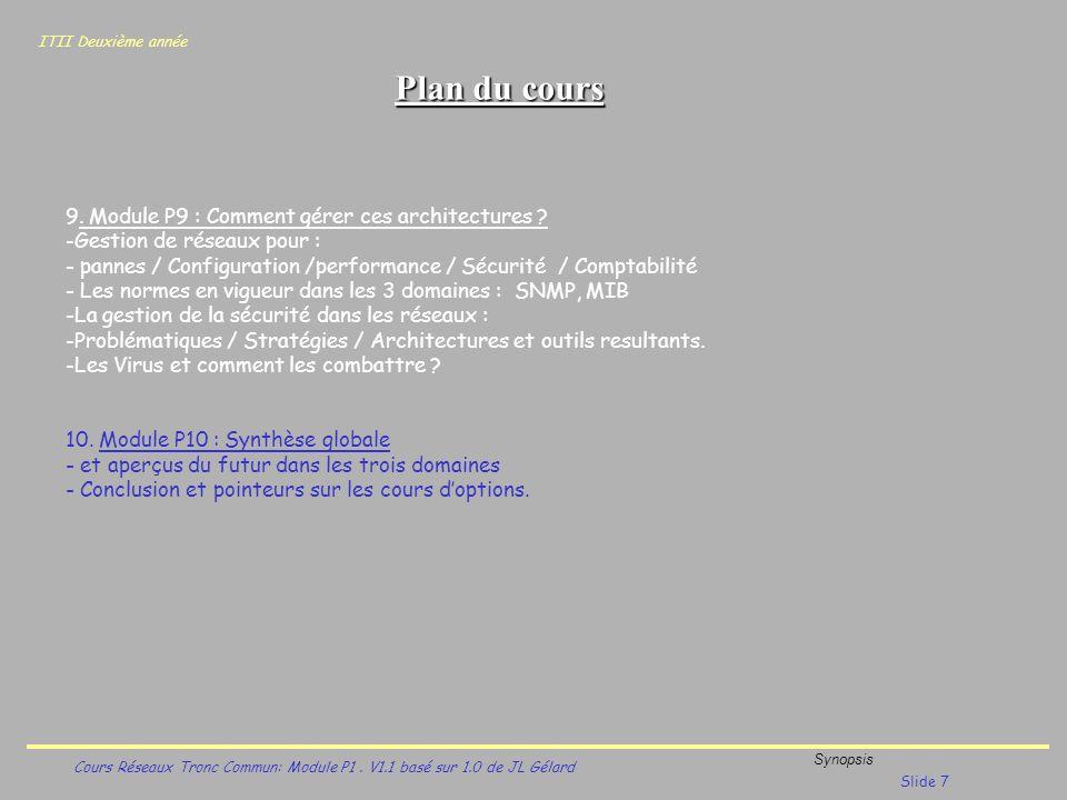 ITII Deuxième année Cours Réseaux Tronc Commun: Module P1. V1.1 basé sur 1.0 de JL Gélard Synopsis Slide 7 Plan du cours 9. Module P9 : Comment gérer
