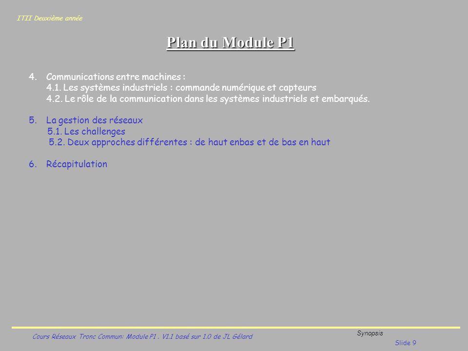 ITII Deuxième année Cours Réseaux Tronc Commun: Module P1. V1.1 basé sur 1.0 de JL Gélard Synopsis Slide 9 Plan du Module P1 4.Communications entre ma