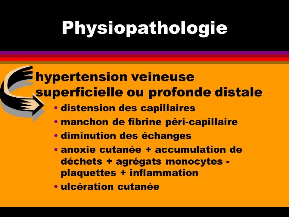 Physiopathologie l hypertension veineuse superficielle ou profonde distale distension des capillaires manchon de fibrine péri-capillaire diminution de