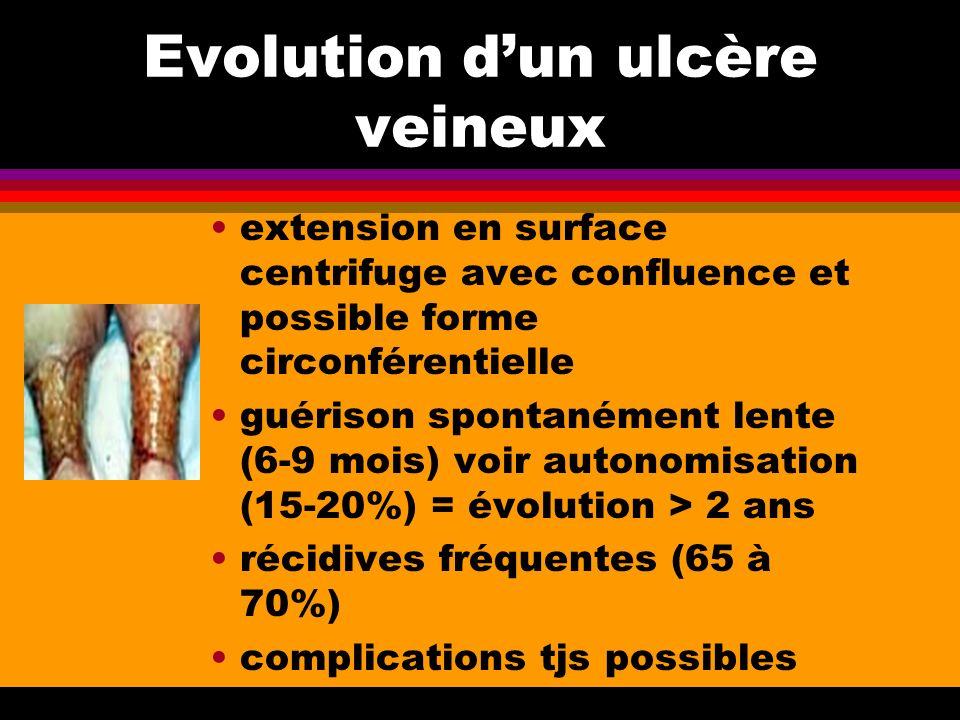 Evolution dun ulcère veineux extension en surface centrifuge avec confluence et possible forme circonférentielle guérison spontanément lente (6-9 mois