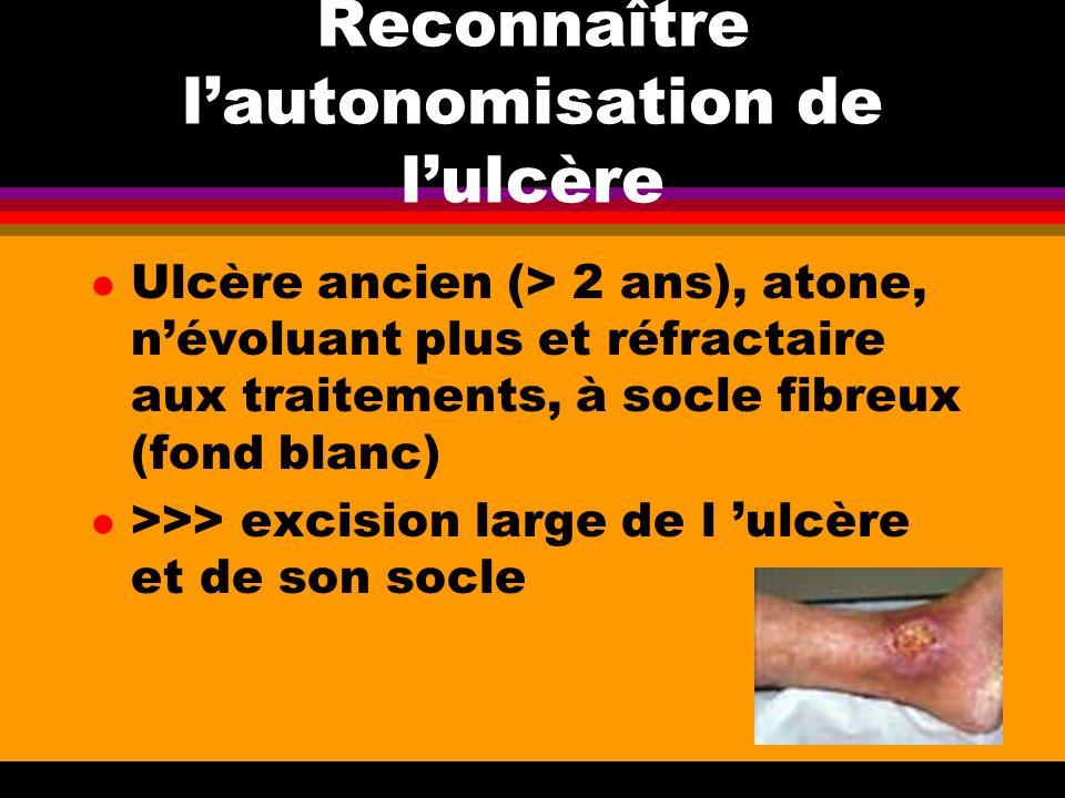 Reconnaître lautonomisation de lulcère l Ulcère ancien (> 2 ans), atone, névoluant plus et réfractaire aux traitements, à socle fibreux (fond blanc) l