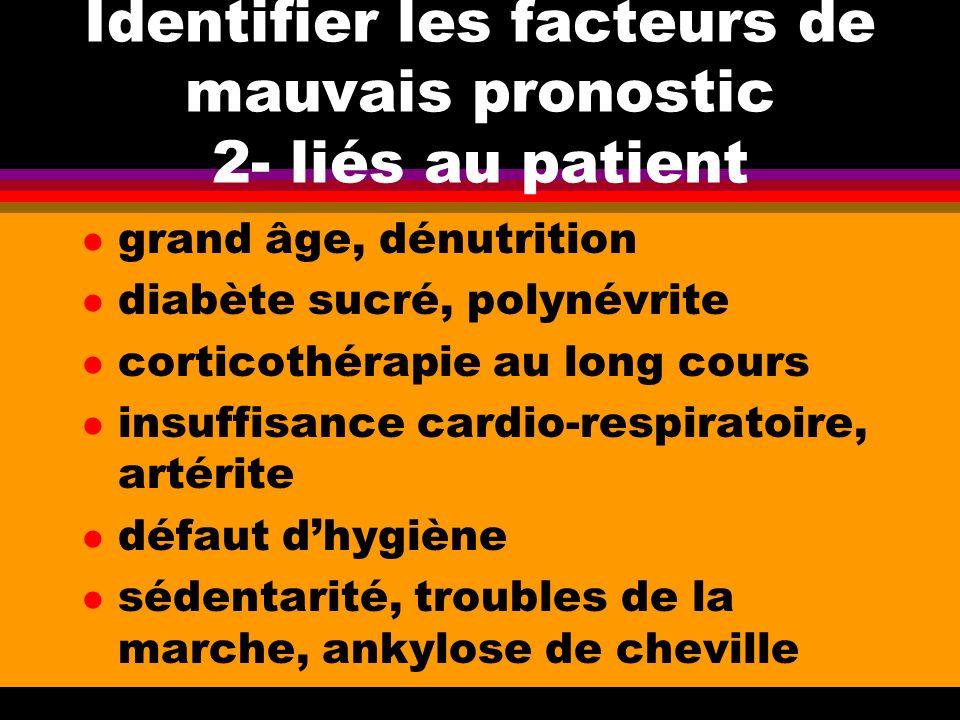 Identifier les facteurs de mauvais pronostic 2- liés au patient l grand âge, dénutrition l diabète sucré, polynévrite l corticothérapie au long cours