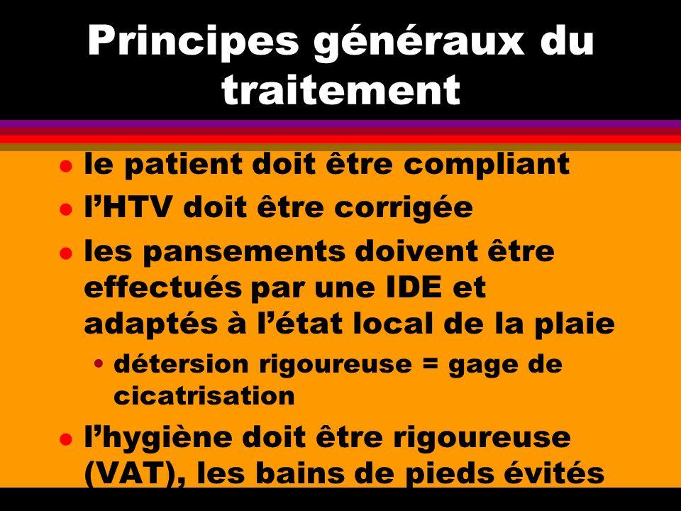 Principes généraux du traitement l le patient doit être compliant l lHTV doit être corrigée l les pansements doivent être effectués par une IDE et ada