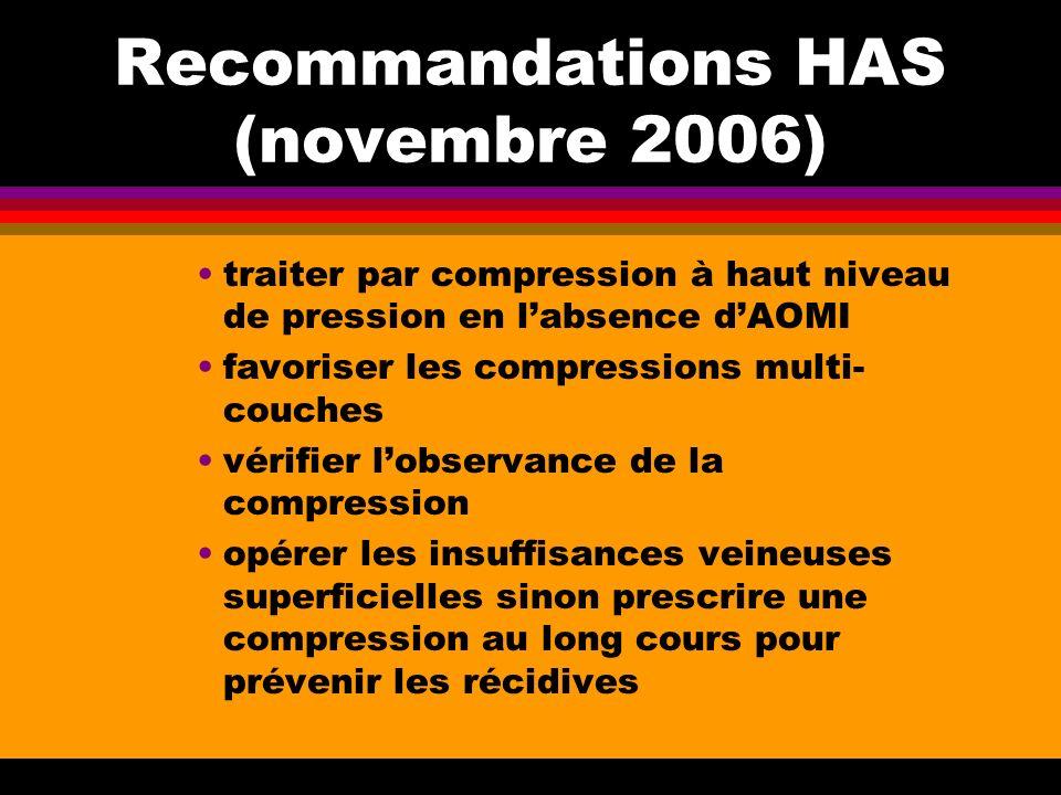 Recommandations HAS (novembre 2006) traiter par compression à haut niveau de pression en labsence dAOMI favoriser les compressions multi- couches véri