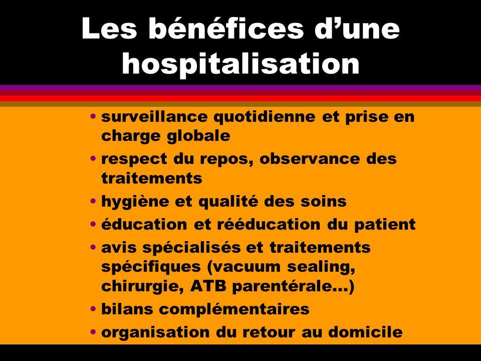 Les bénéfices dune hospitalisation surveillance quotidienne et prise en charge globale respect du repos, observance des traitements hygiène et qualité