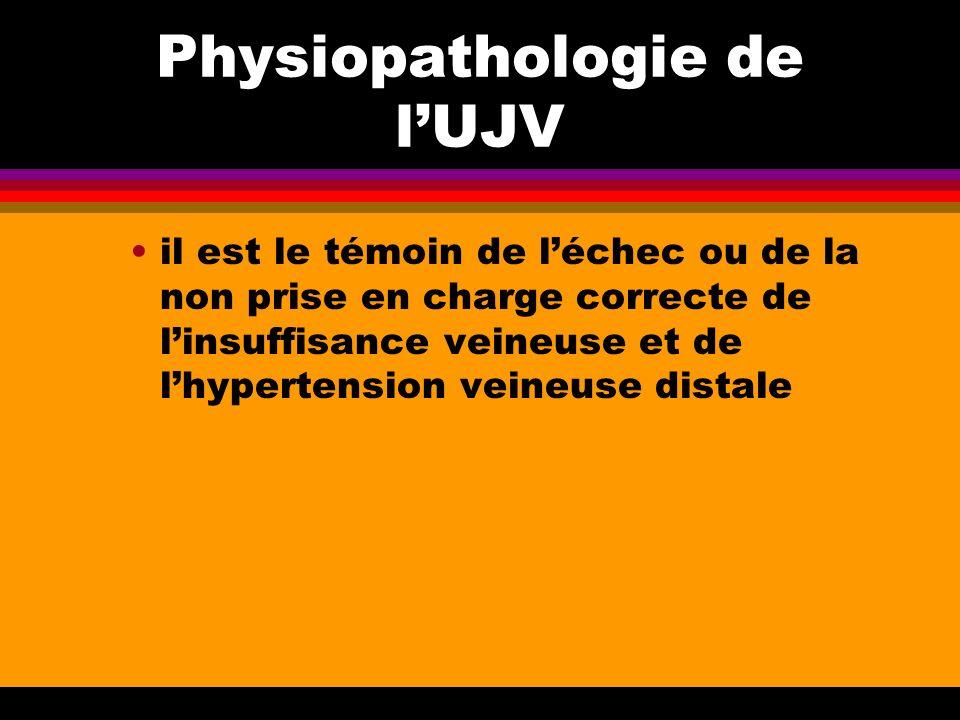 Physiopathologie de lUJV il est le témoin de léchec ou de la non prise en charge correcte de linsuffisance veineuse et de lhypertension veineuse dista