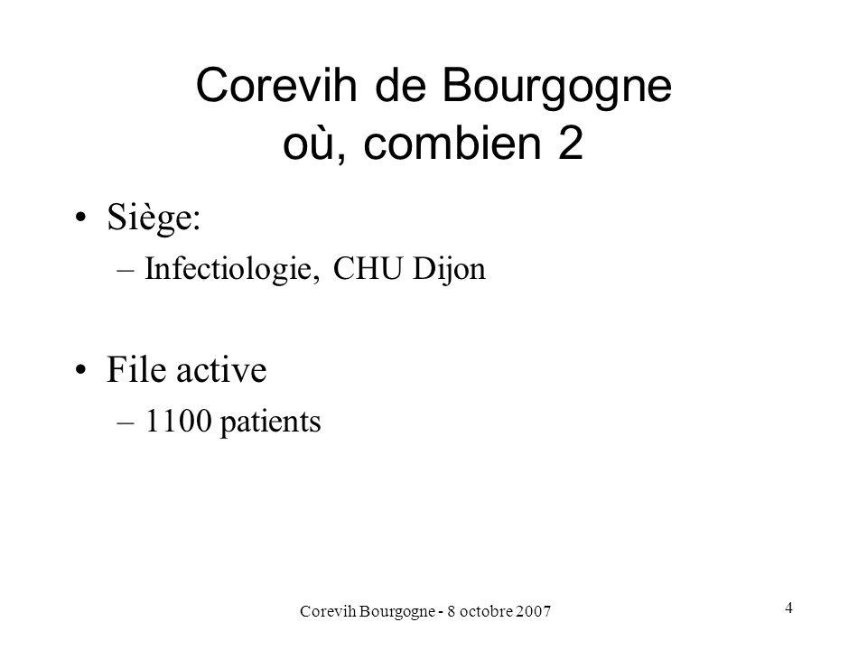 Corevih Bourgogne - 8 octobre 2007 5 Corevih de Bourgogne bureau Président – vice Président –P Chavanetclinicien –JM LecomteAide Bureau –Infirmier –Coordination soins en ville –Dépistage, prévention –DDASS –Epidémiologie (ORS) –Association –Administration –Médecin: –CDAG