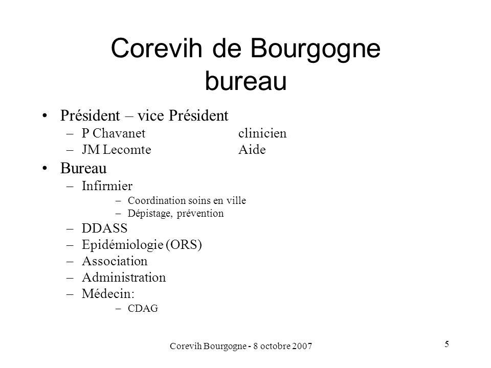 Corevih Bourgogne - 8 octobre 2007 5 Corevih de Bourgogne bureau Président – vice Président –P Chavanetclinicien –JM LecomteAide Bureau –Infirmier –Co