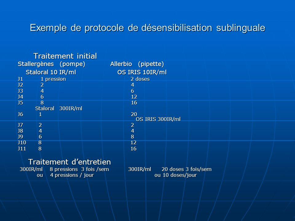 Exemple de protocole de désensibilisation sublinguale Traitement initial Traitement initial Stallergènes (pompe) Allerbio (pipette) Staloral 10 IR/ml