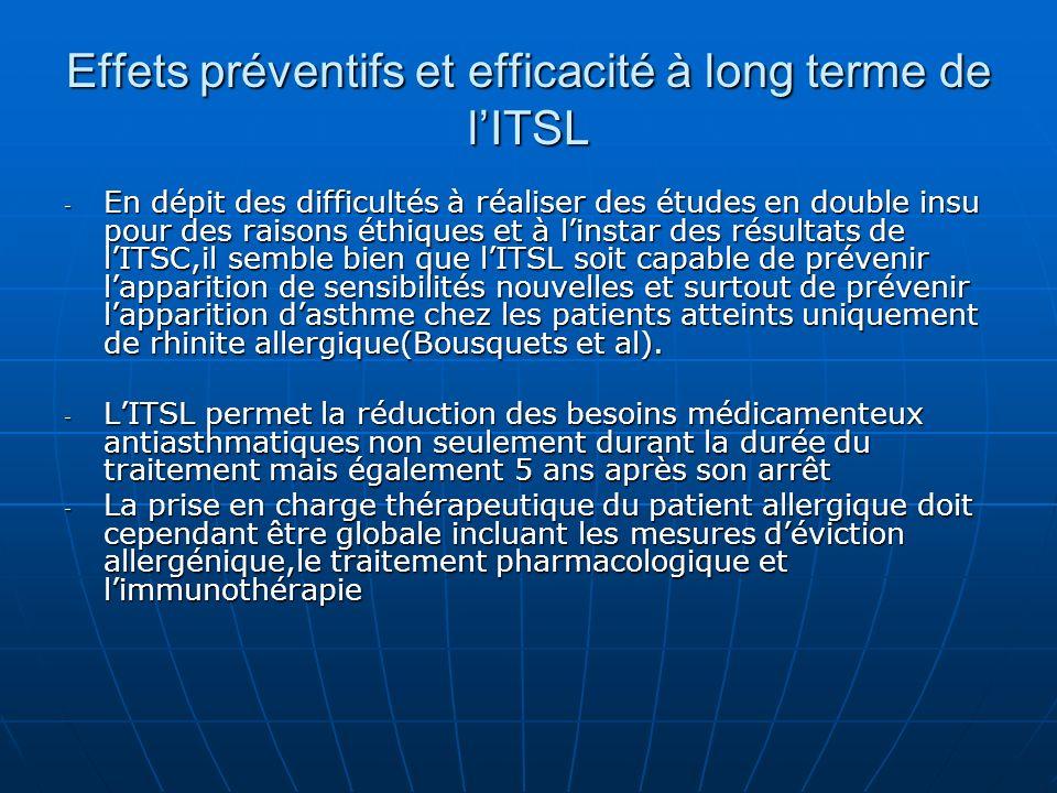 Sécurité de lITSL et tolérance La tolérance de lITSL est à présent admise de tous ce qui permet délargir ses indications en particulier chez lenfant ou encore chez des patients présentant un asthme modéré à sévère La tolérance de lITSL est à présent admise de tous ce qui permet délargir ses indications en particulier chez lenfant ou encore chez des patients présentant un asthme modéré à sévère Les effets secondaires concernent 3 à 10% des patients,sont habituellement bénins et sobservent essentiellement durant la phase dinduction Les effets secondaires concernent 3 à 10% des patients,sont habituellement bénins et sobservent essentiellement durant la phase dinduction Par ordre de fréquence,il sagit: Par ordre de fréquence,il sagit: 1.réactions locales bénignes:prurit des lèvres et/ou buccal -œdème sous lingual 1.réactions locales bénignes:prurit des lèvres et/ou buccal -œdème sous lingual 2.désordres gastro-intestinaux:douleurs abdominales-troubles du transit 2.désordres gastro-intestinaux:douleurs abdominales-troubles du transit 3.réactions syndromiques exceptionnelles habituellement chez lasthmatique instable doù la nécessité de contrôler un asthme avant dinstaurer lITSL 3.réactions syndromiques exceptionnelles habituellement chez lasthmatique instable doù la nécessité de contrôler un asthme avant dinstaurer lITSL