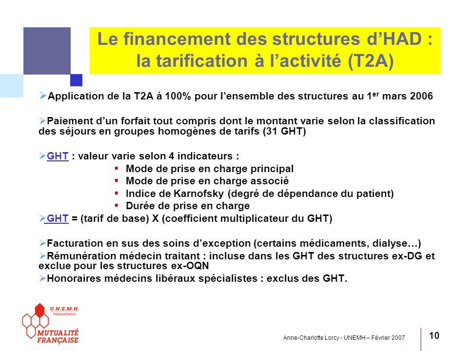 Anne-Charlotte Lorcy - UNEMH – Février 2007 10 Le financement des structures dHAD : la tarification à lactivité (T2A) Application de la T2A à 100% pou