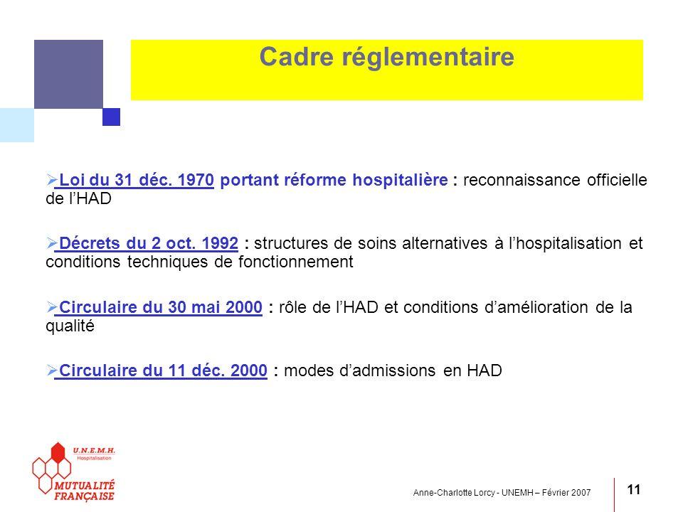 Anne-Charlotte Lorcy - UNEMH – Février 2007 11 Cadre réglementaire Loi du 31 déc. 1970 portant réforme hospitalière : reconnaissance officielle de lHA