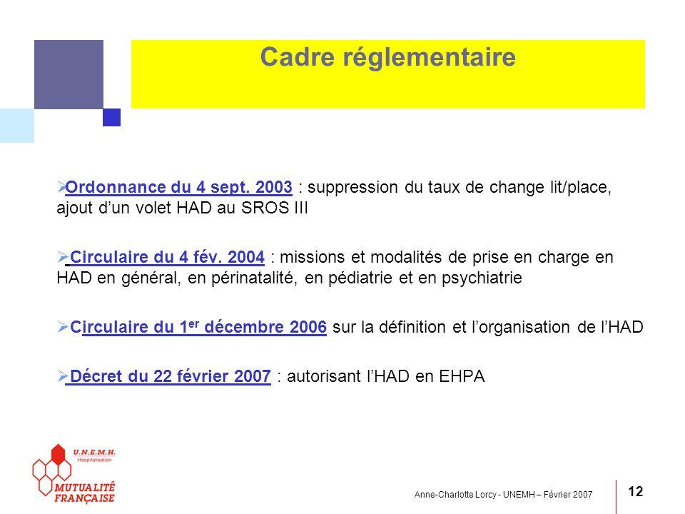 Anne-Charlotte Lorcy - UNEMH – Février 2007 12 Cadre réglementaire Ordonnance du 4 sept. 2003 : suppression du taux de change lit/place, ajout dun vol