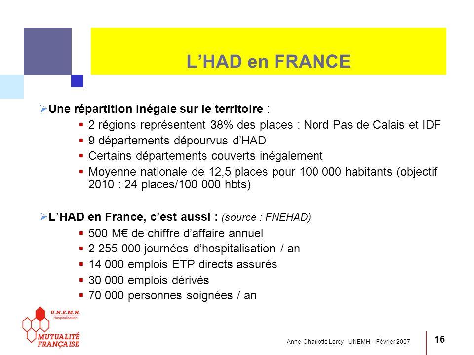 Anne-Charlotte Lorcy - UNEMH – Février 2007 16 Une répartition inégale sur le territoire : 2 régions représentent 38% des places : Nord Pas de Calais