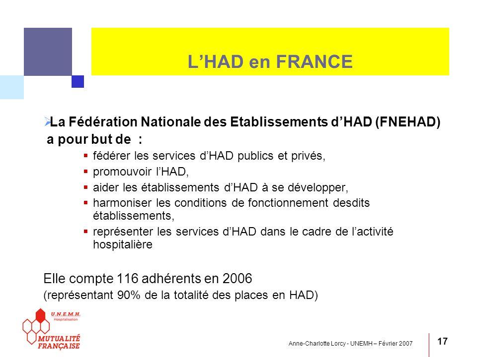 Anne-Charlotte Lorcy - UNEMH – Février 2007 17 La Fédération Nationale des Etablissements dHAD (FNEHAD) a pour but de : fédérer les services dHAD publ