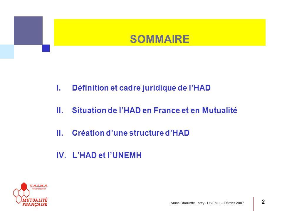 Anne-Charlotte Lorcy - UNEMH – Février 2007 2 I.Définition et cadre juridique de lHAD II.Situation de lHAD en France et en Mutualité II.Création dune