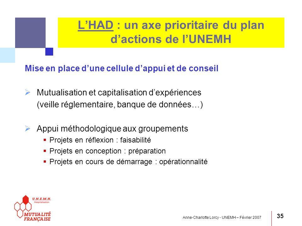 Anne-Charlotte Lorcy - UNEMH – Février 2007 35 LHAD : un axe prioritaire du plan dactions de lUNEMH Mise en place dune cellule dappui et de conseil Mu