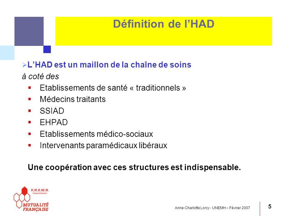 Anne-Charlotte Lorcy - UNEMH – Février 2007 5 LHAD est un maillon de la chaîne de soins à coté des Etablissements de santé « traditionnels » Médecins