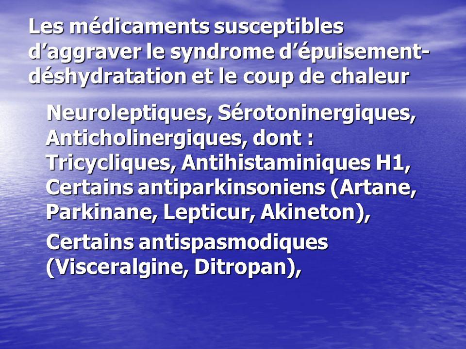 Les médicaments susceptibles daggraver le syndrome dépuisement- déshydratation et le coup de chaleur Certains anti-arythmiques (Rythmodan), Certains anti-arythmiques (Rythmodan), La pseudoéphédrine (Actifed, Humex,Sudafed), Effortil, Heptamyl, La pseudoéphédrine (Actifed, Humex,Sudafed), Effortil, Heptamyl, Certains anti-migraineux (ergots de seigle, triptans, Sanmigran) Certains anti-migraineux (ergots de seigle, triptans, Sanmigran)