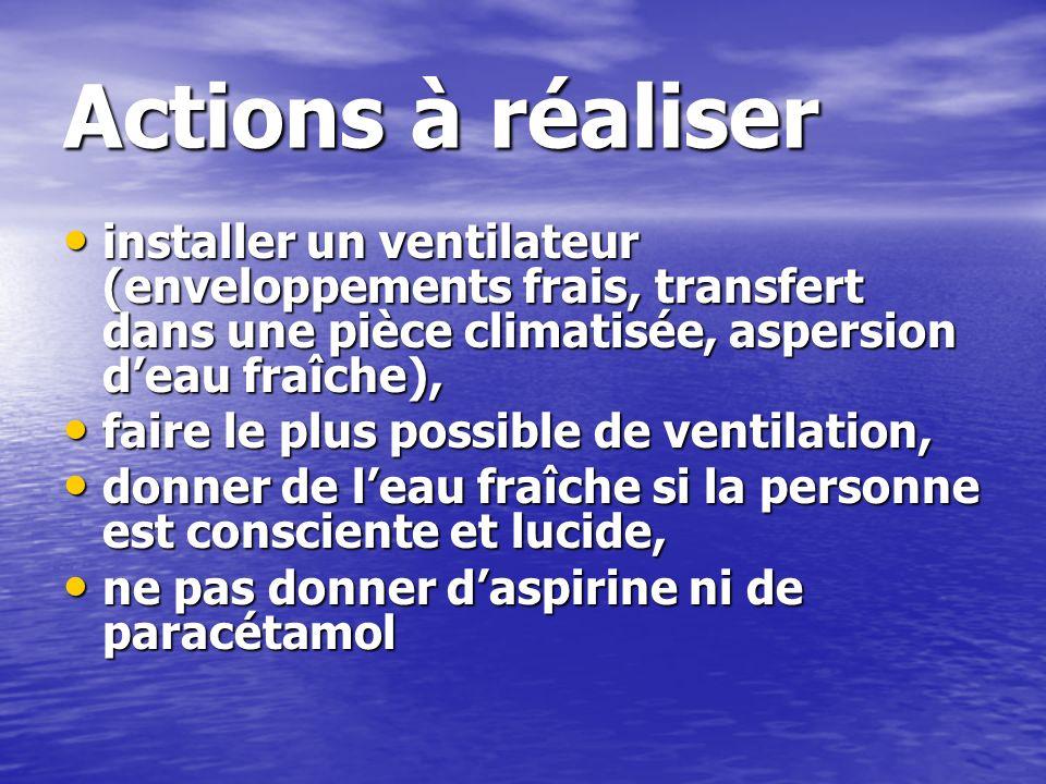 Actions à réaliser installer un ventilateur (enveloppements frais, transfert dans une pièce climatisée, aspersion deau fraîche), installer un ventilat