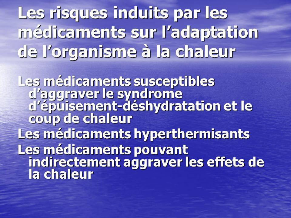 Les médicaments susceptibles daggraver le syndrome dépuisement- déshydratation et le coup de chaleur Les Diurétiques, AINS, Salicylés, IEC, AA2, Sulfamides, Sels de Lithium, Anti-Arythmiques, Digoxine, Anti- Epileptiques, Biguanides et Sulfamides Hypoglycémiants, Statines, Fibrates Les Diurétiques, AINS, Salicylés, IEC, AA2, Sulfamides, Sels de Lithium, Anti-Arythmiques, Digoxine, Anti- Epileptiques, Biguanides et Sulfamides Hypoglycémiants, Statines, Fibrates
