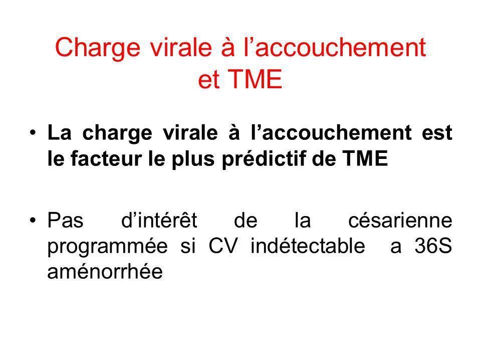 Charge virale à laccouchement et TME La charge virale à laccouchement est le facteur le plus prédictif de TME Pas dintérêt de la césarienne programmée