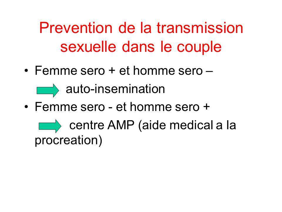 Prevention de la transmission sexuelle dans le couple Femme sero + et homme sero – auto-insemination Femme sero - et homme sero + centre AMP (aide med