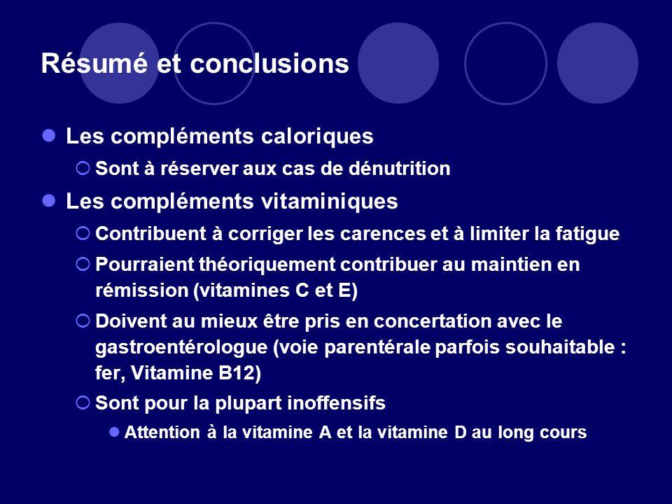 Résumé et conclusions Les compléments caloriques Sont à réserver aux cas de dénutrition Les compléments vitaminiques Contribuent à corriger les carenc
